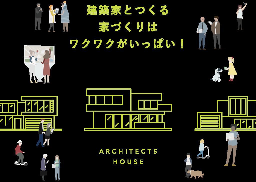 建築家とつくる家づくりはワクワクがいっぱい!
